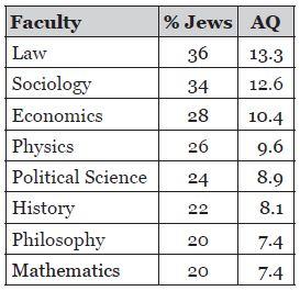 US Universities 1969.JPG