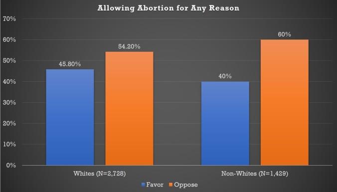 Abortion 3.jpg