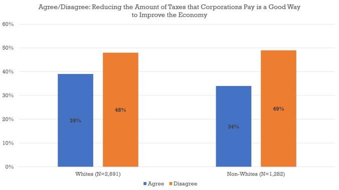 Copr Tax.jpg