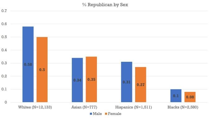 Sex - Chart.jpg