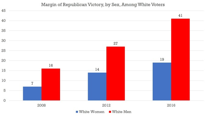 Sex - Exit Polls.jpg