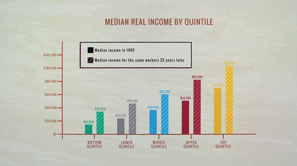 Income 10